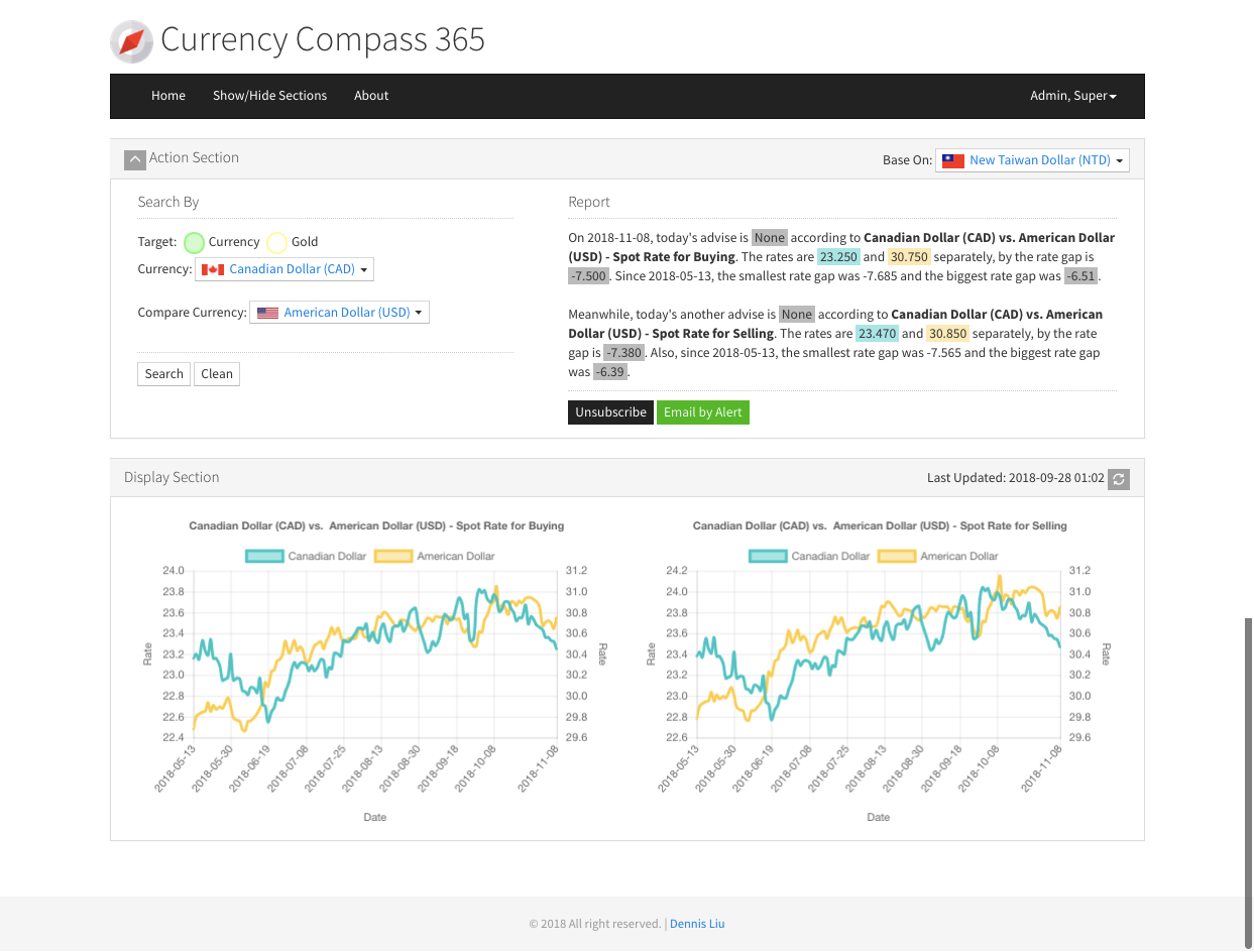 screenshot-Feature-CurrencyCompass365
